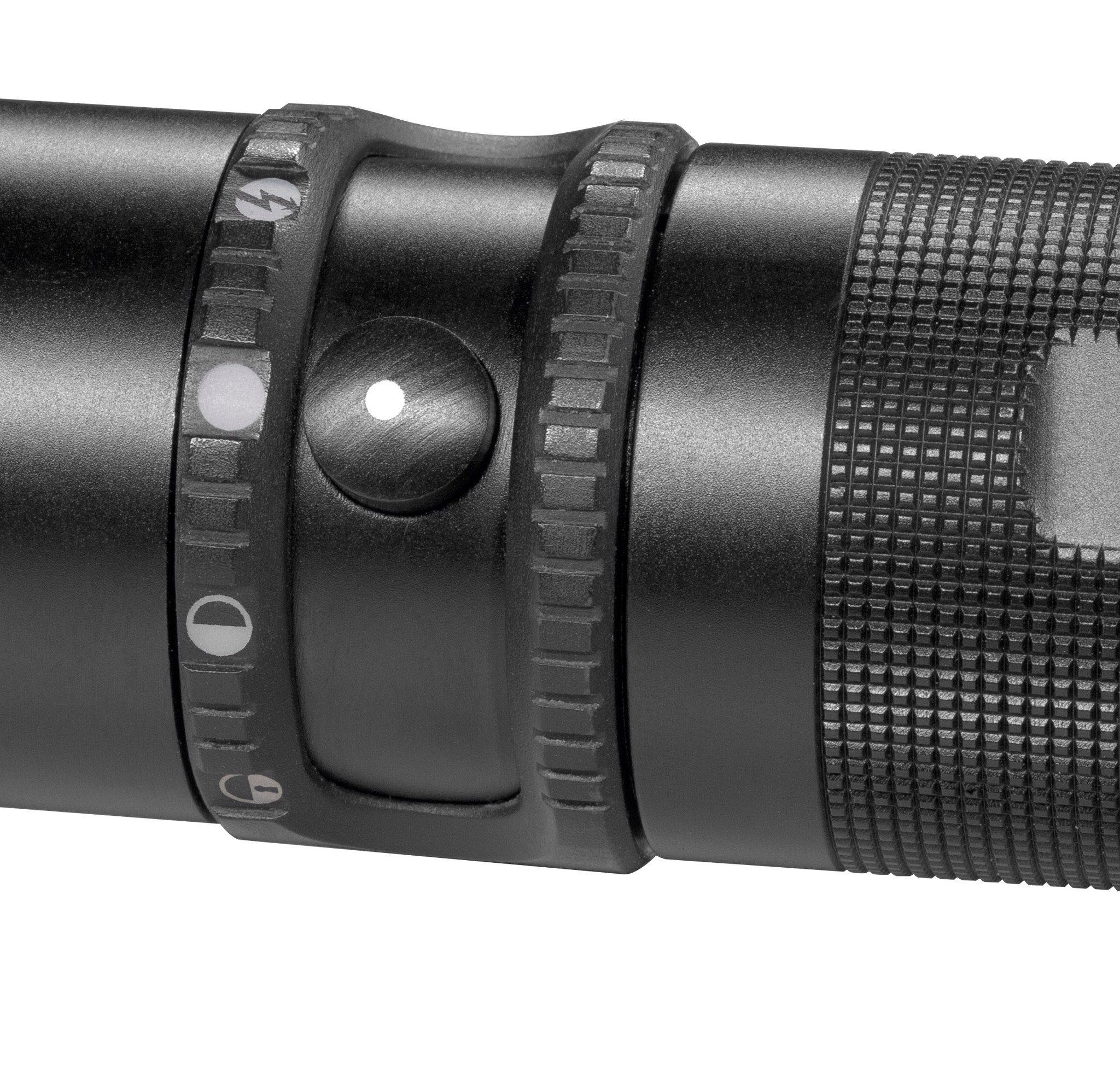 Đèn Pin LED LENSER X21R.2