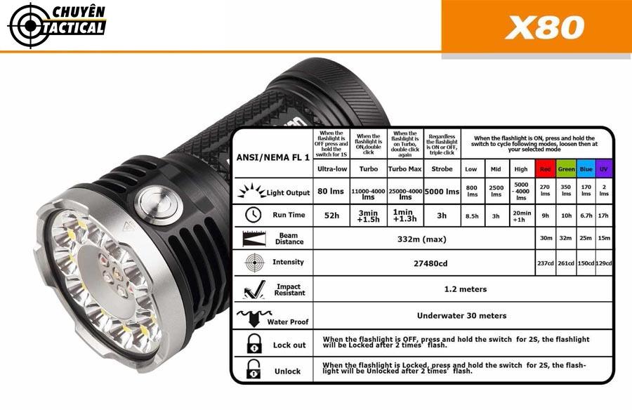 Đèn pin màu acebeam x80 có độ sáng khủng
