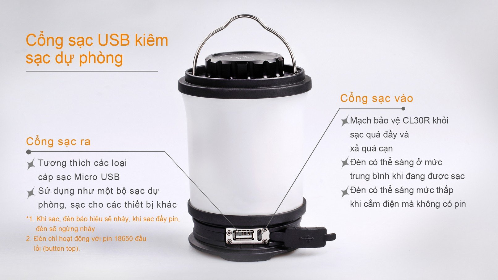 Đèn Pin FENIX – CL30R BLACK – 650 LUMENS (MÀU ĐEN)