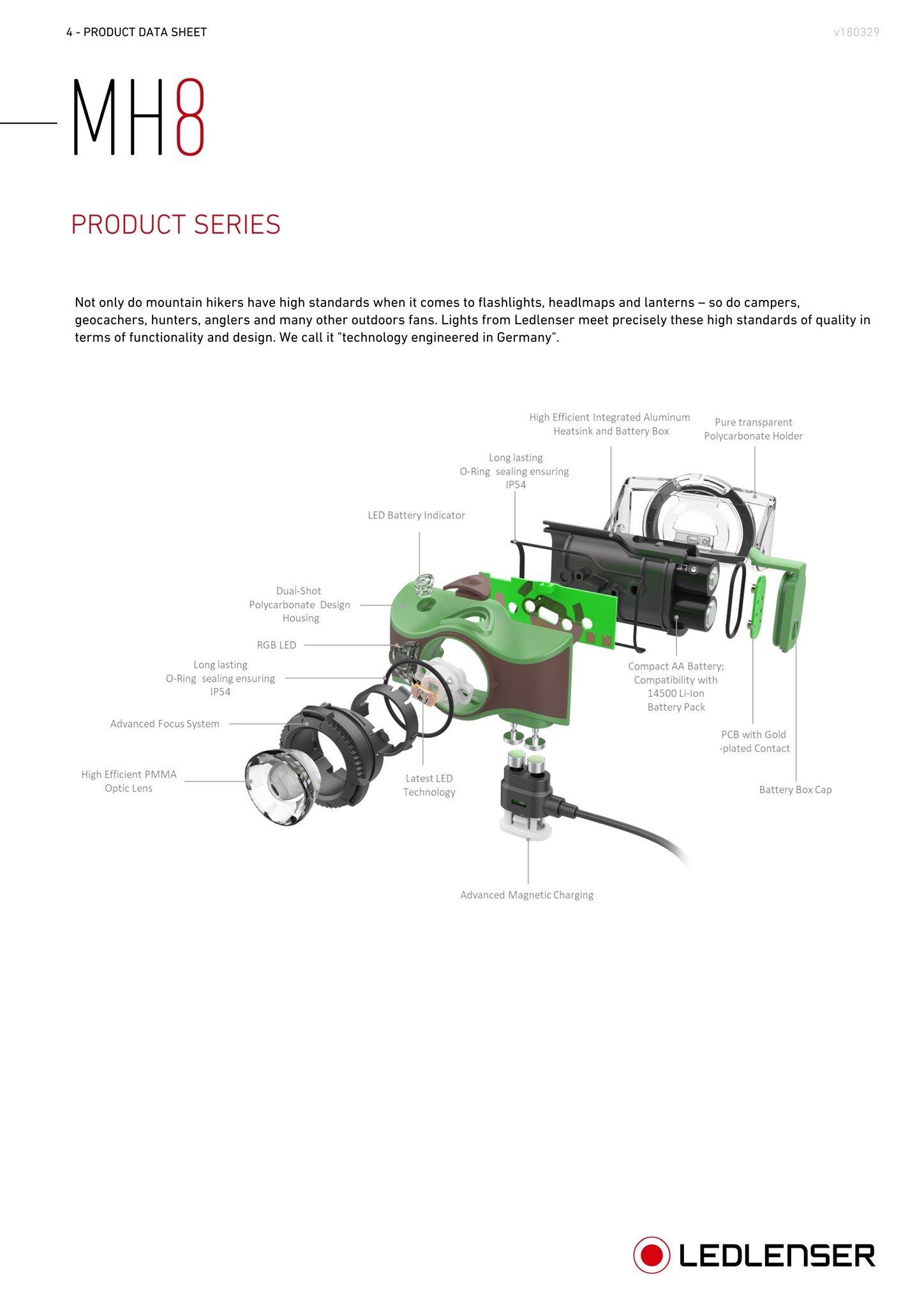Đèn Pin ĐỘI ĐẦU LEDLENSER MH8
