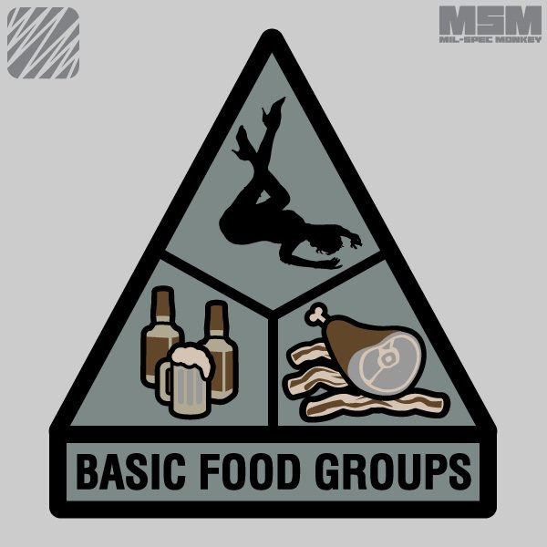 Basic Food Group