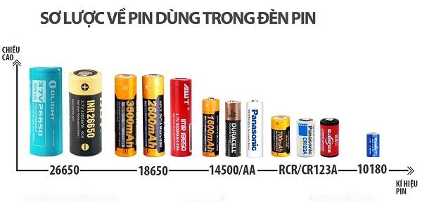 Top các loại pin đèn pin phổ biến nhất hiện nay